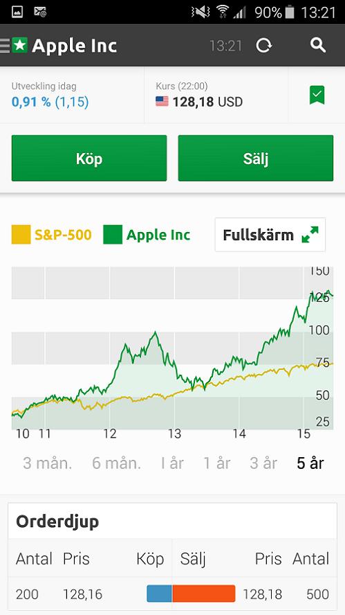 apple_oversikt_android
