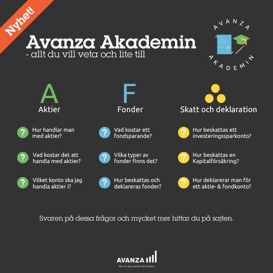 Avanza Akademin - allt du vill veta och lite till
