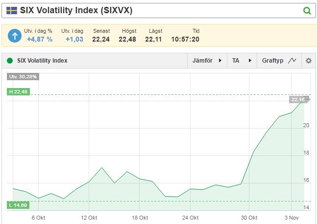 six-volatility1